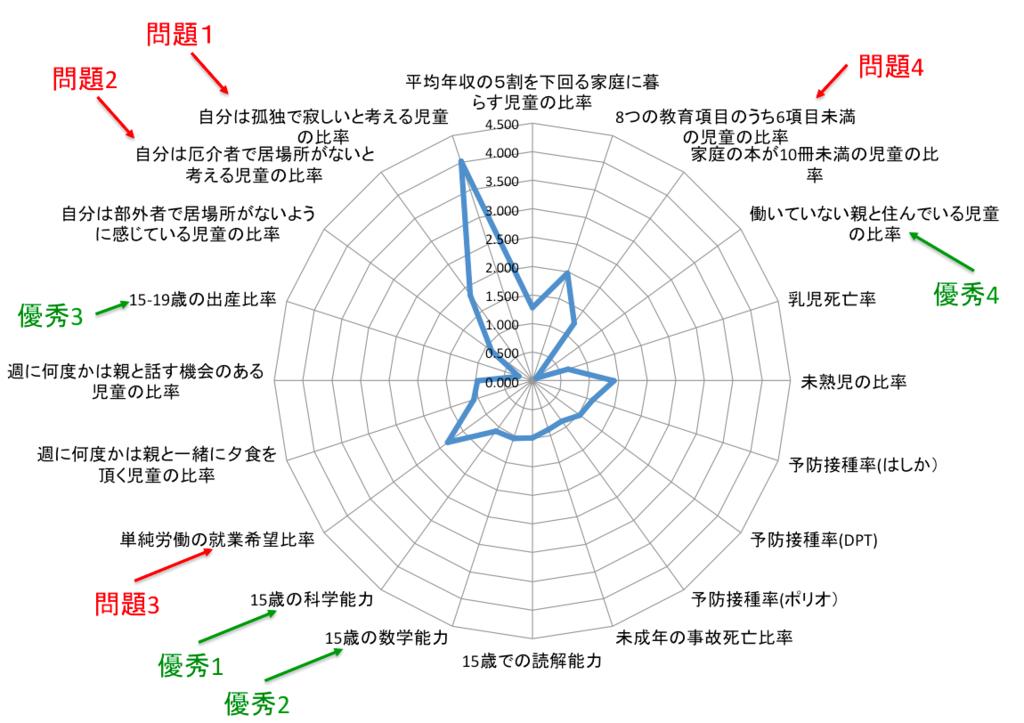 f:id:hiroshi-kizaki:20170901115354p:plain