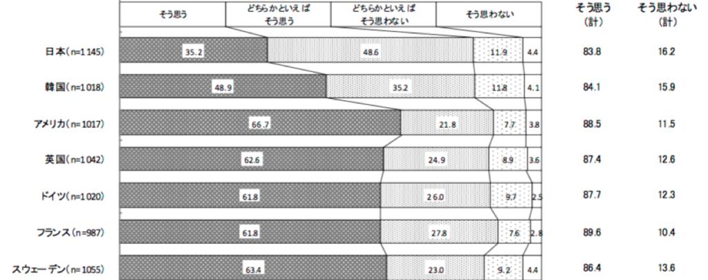 f:id:hiroshi-kizaki:20170902185201p:plain