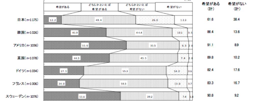 f:id:hiroshi-kizaki:20170902190907p:plain