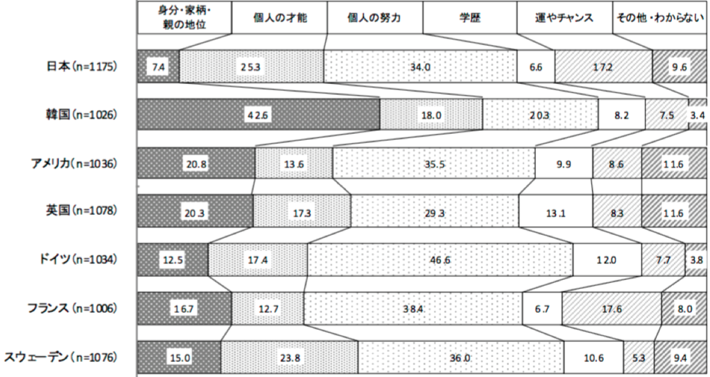 f:id:hiroshi-kizaki:20170902192814p:plain