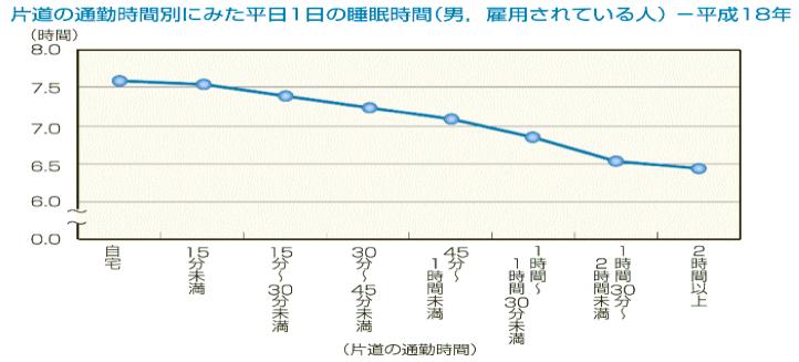 f:id:hiroshi-kizaki:20170905120035p:plain