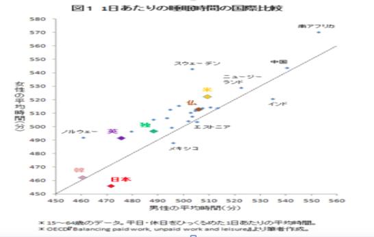f:id:hiroshi-kizaki:20170905122508p:plain
