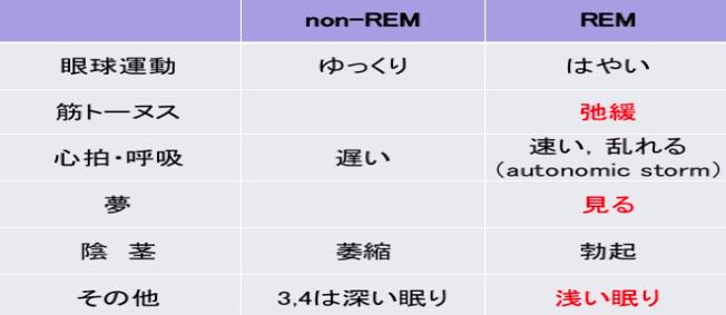 f:id:hiroshi-kizaki:20170906145734p:plain