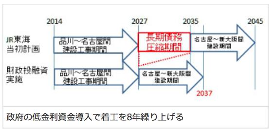 f:id:hiroshi-kizaki:20170906182745p:plain