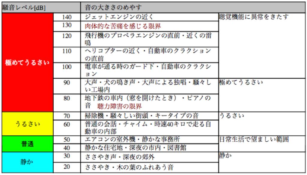 f:id:hiroshi-kizaki:20170908085910p:plain