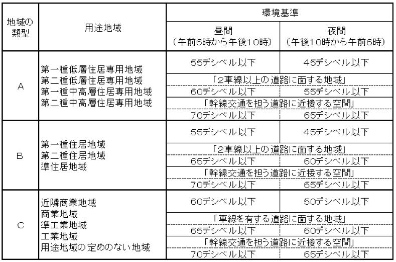 f:id:hiroshi-kizaki:20170908090403p:plain