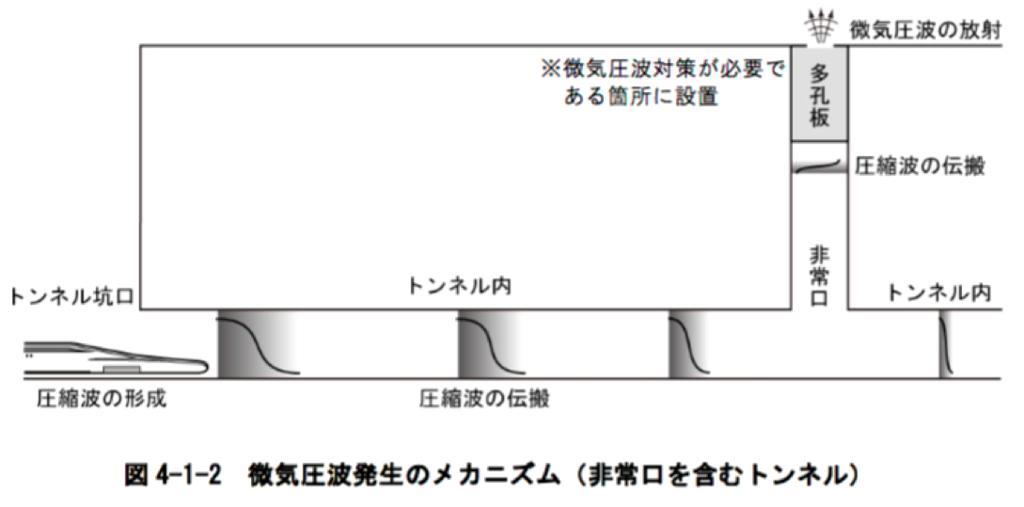 f:id:hiroshi-kizaki:20170908094256p:plain