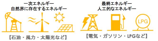 f:id:hiroshi-kizaki:20170910102823p:plain