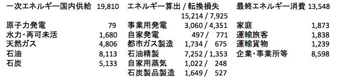 f:id:hiroshi-kizaki:20170910112622p:plain