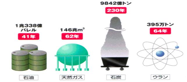 f:id:hiroshi-kizaki:20170910124157p:plain