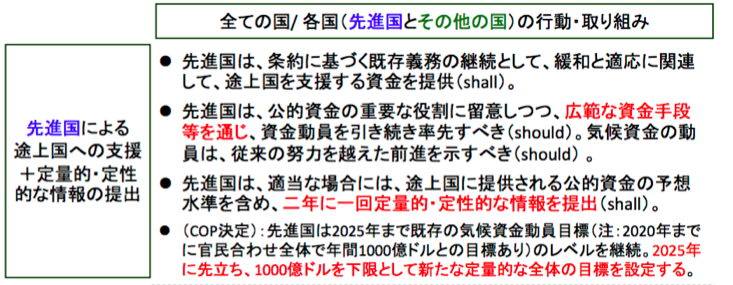 f:id:hiroshi-kizaki:20170910132416p:plain