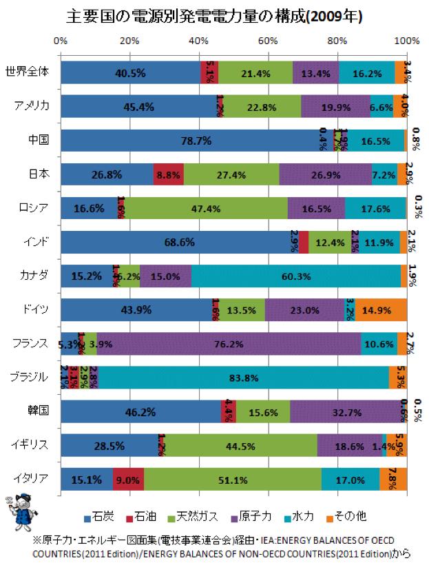 f:id:hiroshi-kizaki:20170911111914p:plain