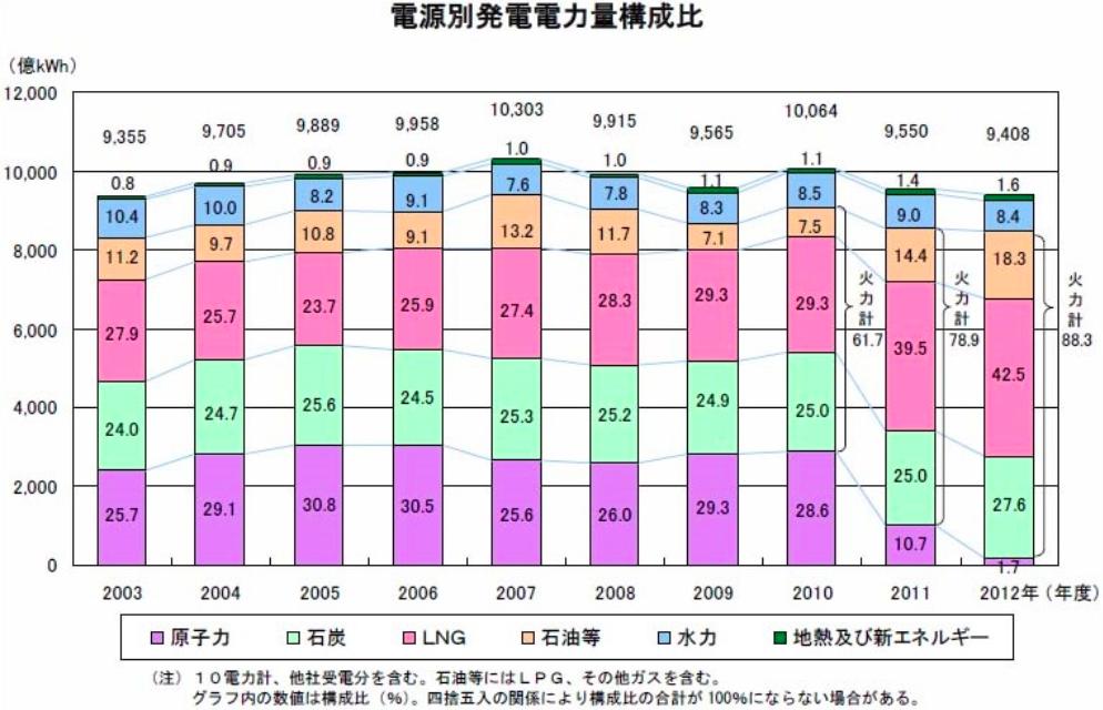 f:id:hiroshi-kizaki:20170911113645p:plain