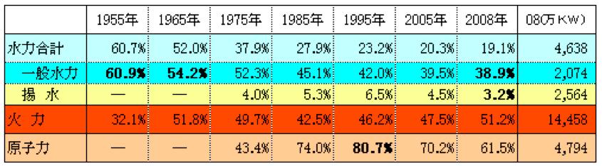 f:id:hiroshi-kizaki:20170911122841p:plain