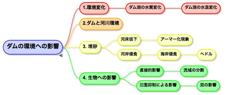 f:id:hiroshi-kizaki:20170911130003p:plain