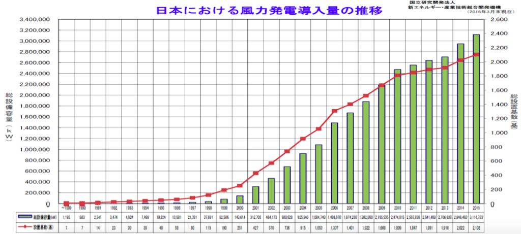 f:id:hiroshi-kizaki:20170911133531p:plain