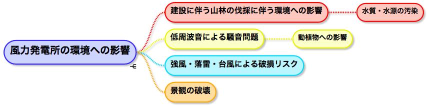 f:id:hiroshi-kizaki:20170911134944p:plain