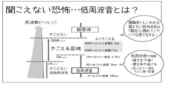 f:id:hiroshi-kizaki:20170911135602p:plain