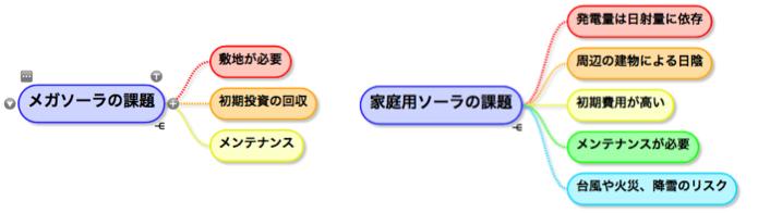 f:id:hiroshi-kizaki:20170911150805p:plain