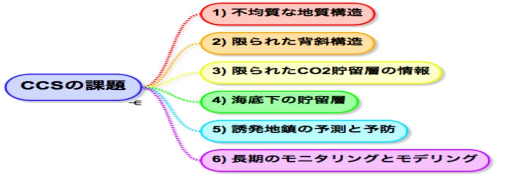 f:id:hiroshi-kizaki:20170913075904p:plain