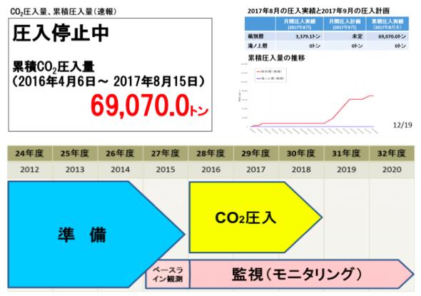f:id:hiroshi-kizaki:20170913081532p:plain