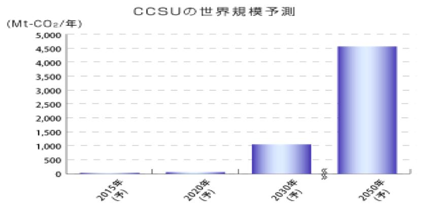 f:id:hiroshi-kizaki:20170913083641p:plain