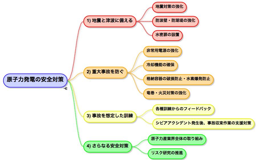f:id:hiroshi-kizaki:20170913085517p:plain