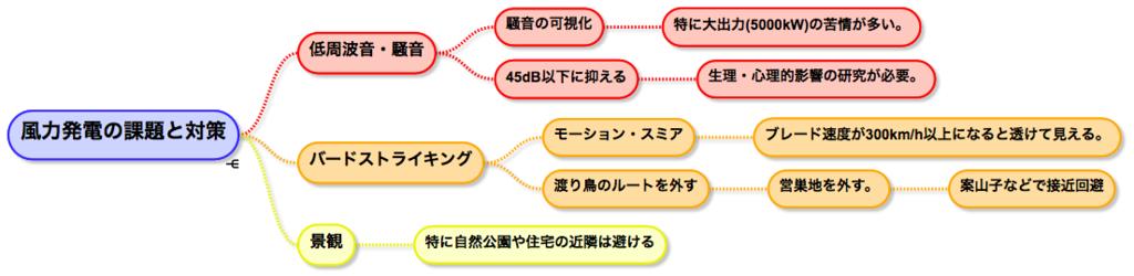 f:id:hiroshi-kizaki:20170913153031p:plain