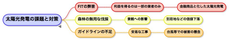 f:id:hiroshi-kizaki:20170913154626p:plain