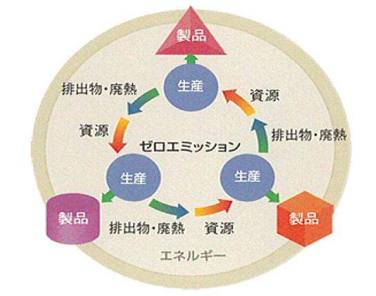 f:id:hiroshi-kizaki:20170914131629p:plain