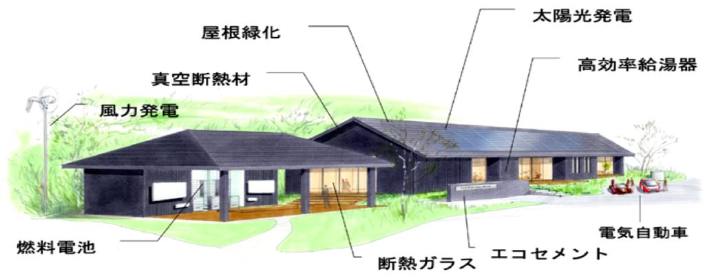 f:id:hiroshi-kizaki:20170914131919p:plain