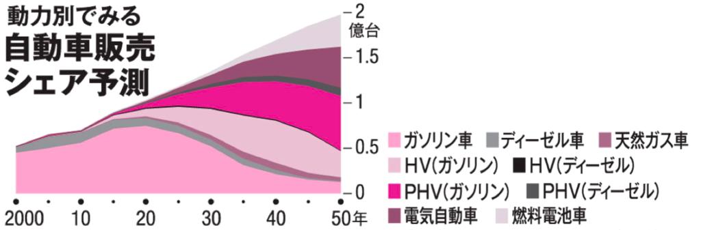 f:id:hiroshi-kizaki:20170914141606p:plain