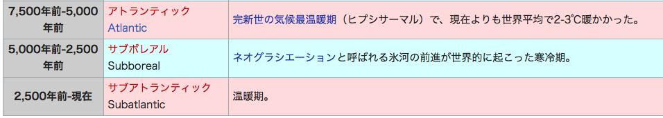 f:id:hiroshi-kizaki:20170919111114p:plain