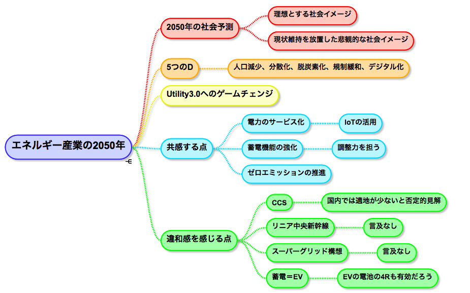 f:id:hiroshi-kizaki:20170922150111p:plain