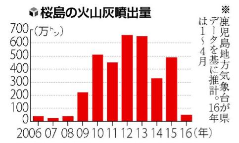 f:id:hiroshi-kizaki:20170929093305p:plain