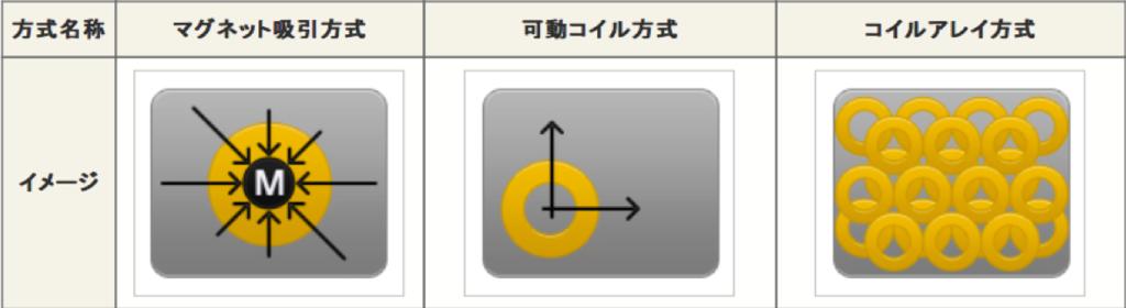 f:id:hiroshi-kizaki:20170930180520p:plain