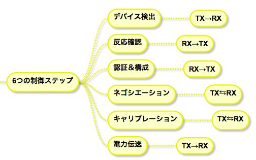 f:id:hiroshi-kizaki:20170930194508p:plain