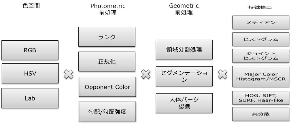 f:id:hiroshi-kizaki:20171003145110p:plain