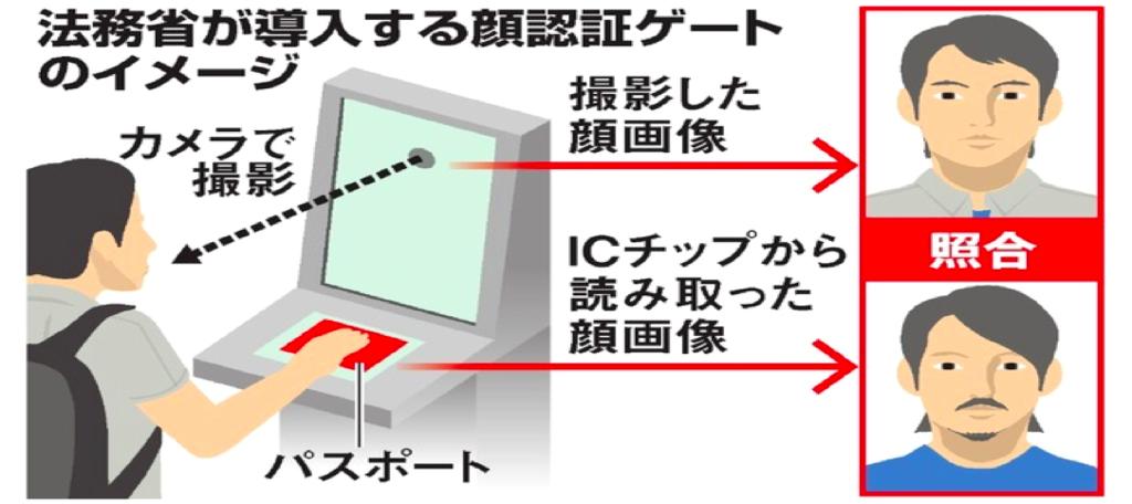 f:id:hiroshi-kizaki:20171003154325p:plain