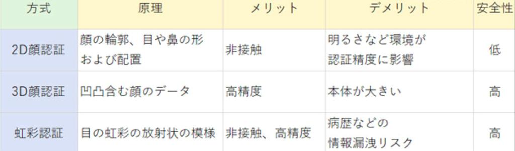 f:id:hiroshi-kizaki:20171003155449p:plain