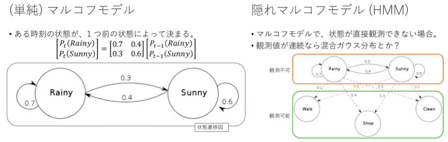 f:id:hiroshi-kizaki:20171003155544p:plain