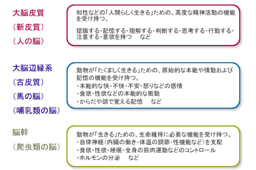 f:id:hiroshi-kizaki:20171011172450p:plain