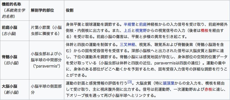 f:id:hiroshi-kizaki:20171011174138p:plain