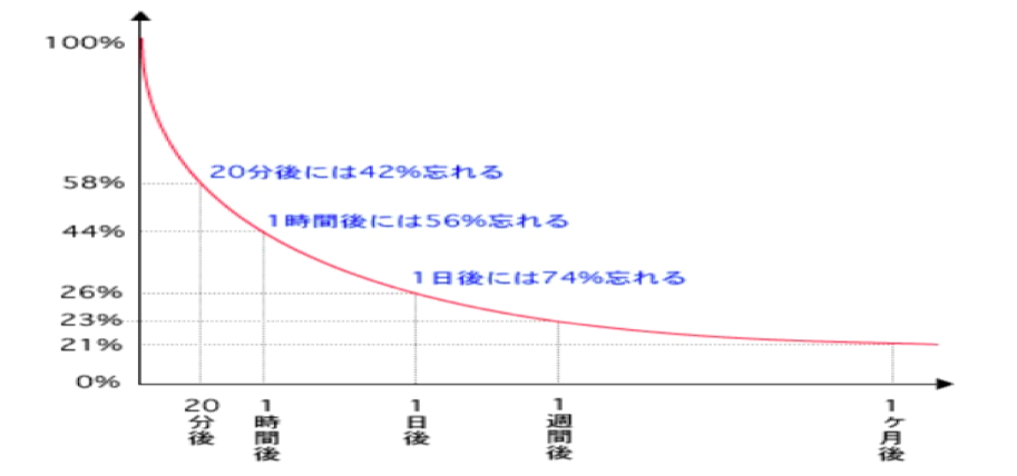 f:id:hiroshi-kizaki:20171011183652p:plain