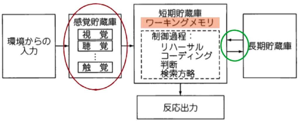 f:id:hiroshi-kizaki:20171011190947p:plain