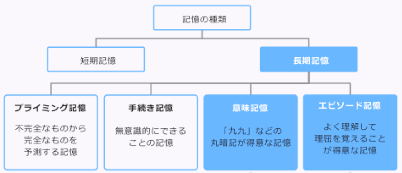 f:id:hiroshi-kizaki:20171011192938p:plain