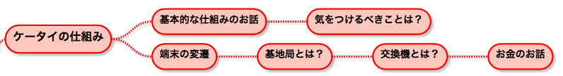 f:id:hiroshi-kizaki:20171015094516p:plain