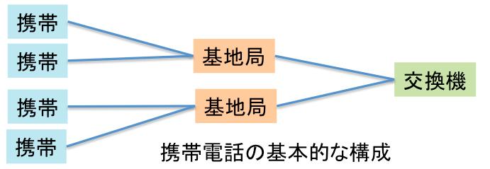 f:id:hiroshi-kizaki:20171015114032p:plain