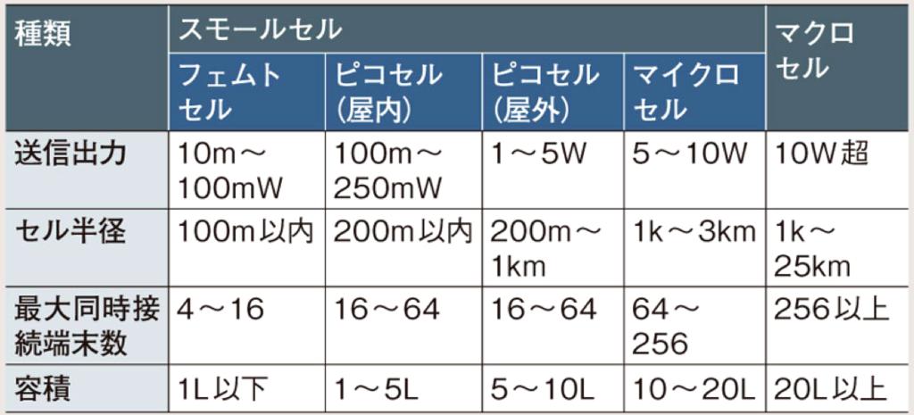 f:id:hiroshi-kizaki:20171018154205p:plain