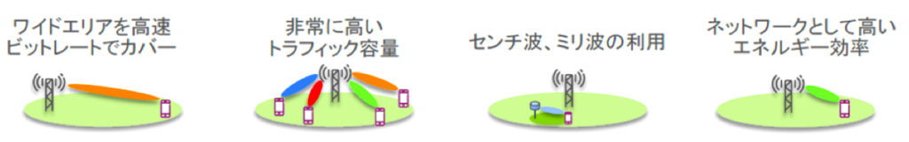 f:id:hiroshi-kizaki:20171018155437p:plain